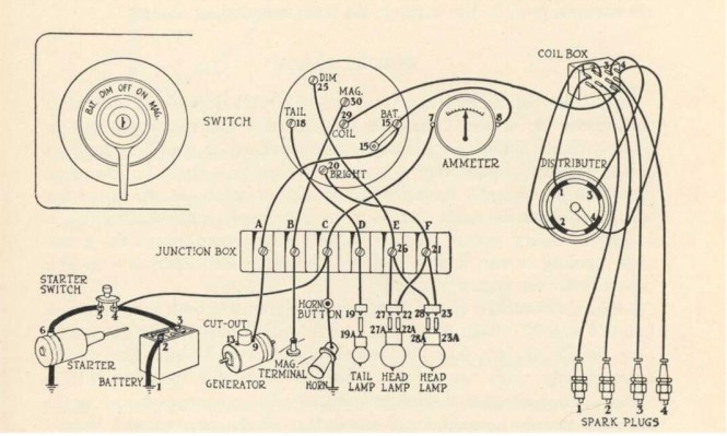 model a ford ignition wiring diagram wiring diagram model t ford wiring diagrams auto diagram schematic
