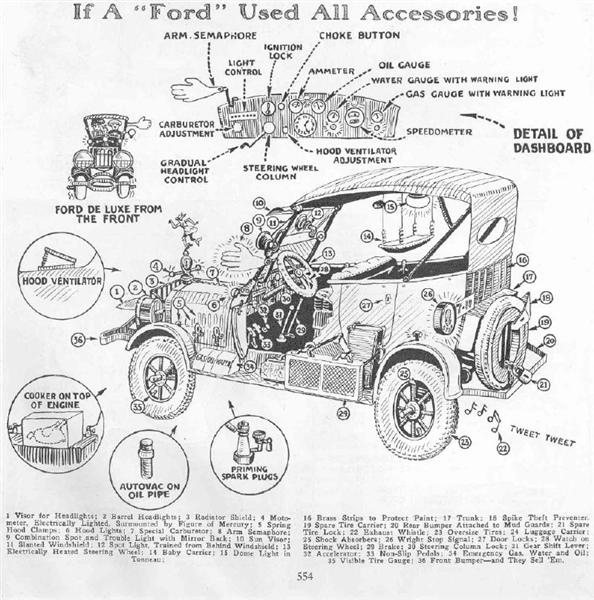Model T Ford Forum: Am I wrong?