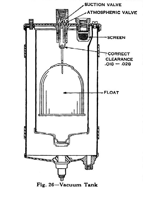 Model T Ford Forum: STEWART Vacuum Gasoline System Manual