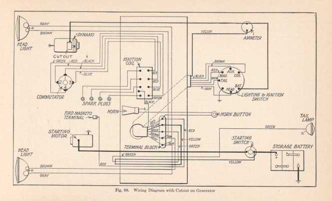Wiring Diagram For Signal Stat 900 – The Wiring Diagram – readingrat.net