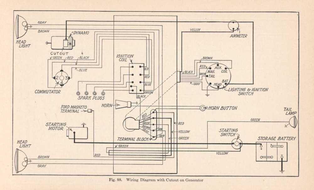 medium resolution of wiring diagram 1919 1925