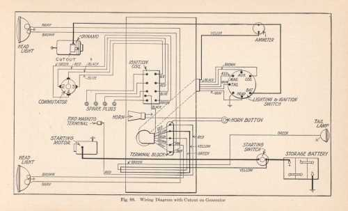 small resolution of wiring diagram 1919 1925