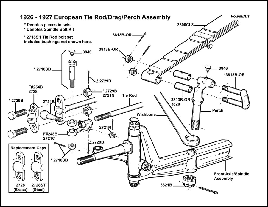 Model T Ford Forum: Alignment of Front Axle and Wheels