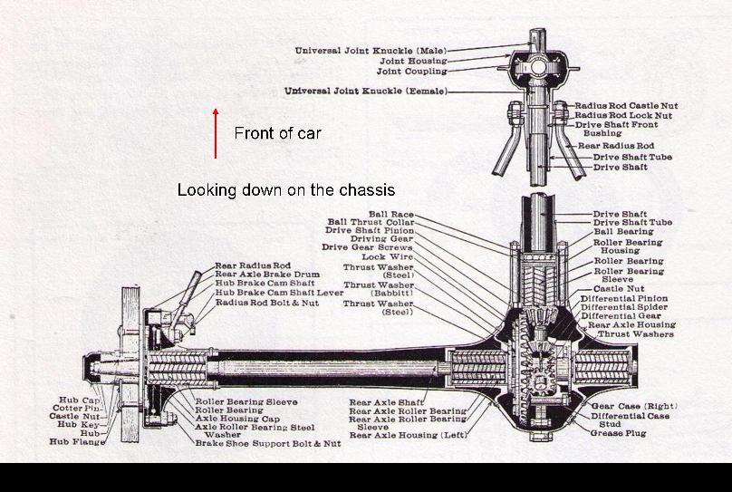 Model T Ford Forum: Rear axle detail