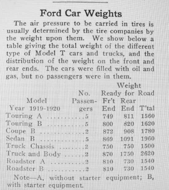 Model T Ford Forum: Best used tow vehicle in the USA for