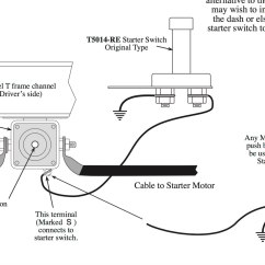 Model T Ford Wiring Diagram Define Forum Electrical Question