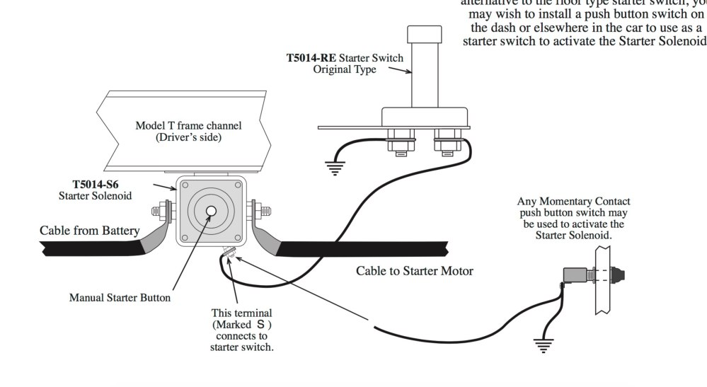 medium resolution of texas t parts 6v solenoid wiring diagram