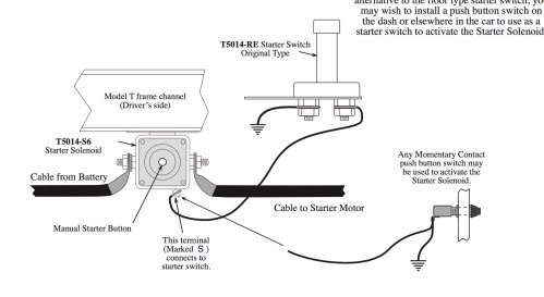 small resolution of texas t parts 6v solenoid wiring diagram
