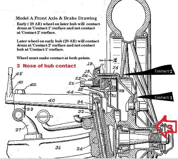 Model T Ford Forum: OT wire wheel question