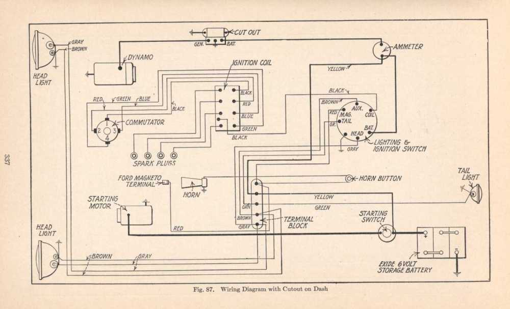 medium resolution of ford model t wiring diagram wiring diagram articlemodel t ford wiring diagram wiring diagram list ford
