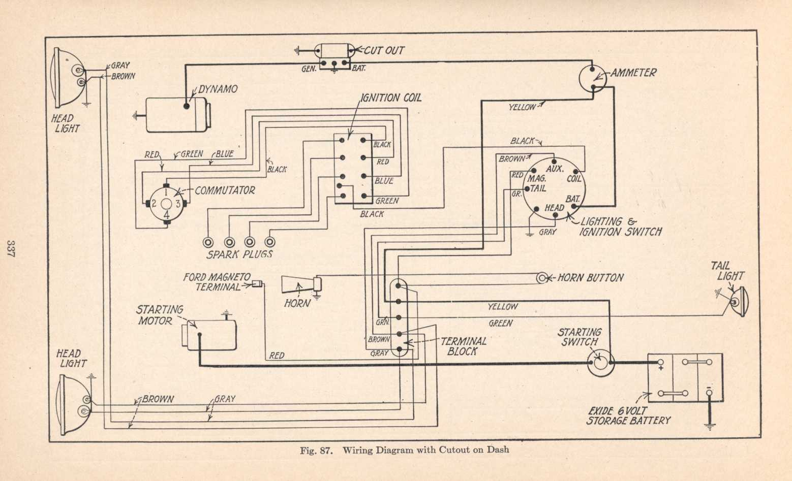 hight resolution of ford model t wiring diagram wiring diagram articlemodel t ford wiring diagram wiring diagram list ford