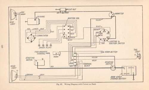 small resolution of ford model t wiring diagram wiring diagram articlemodel t ford wiring diagram wiring diagram list ford