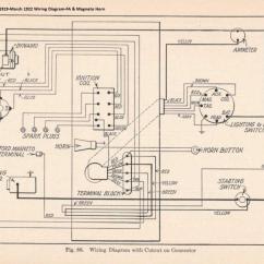 1915 Ford Model T Wiring Diagram Basic Car Diagrams 6 8 Kenmo Lp De Starter Data Rh 7 53 Drk Ov Roden 1916 1925