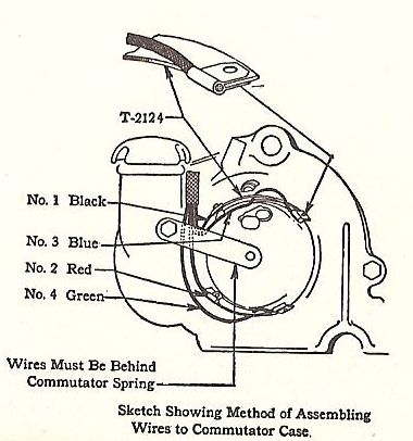 Model T Ford Forum: Wire clip/retainer for 26/27 wire harness