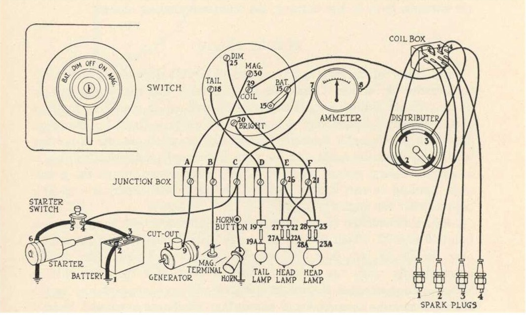 1964 ford 2000 tractor wiring diagram 1989 f150 model t forum: ammeter question