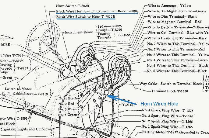 Model T Ford Forum: Horn wiring question
