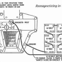 Ford Model T Ignition Switch Wiring Diagram Whelen 9m Light Bar Wire Forum Recharge Magnets In Car Need Help