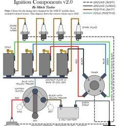 model t ford forum simplified diagram of model t ignition components img src http www mtfca com discus clipart happy gif alt border 0  [ 1024 x 1250 Pixel ]