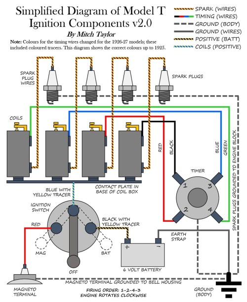 small resolution of model t ford forum simplified diagram of model t ignition components img src http www mtfca com discus clipart happy gif alt border 0
