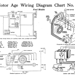 funny one should mention a 1919 ford electrics this from motor age 1919 about ford wiring [ 1084 x 769 Pixel ]
