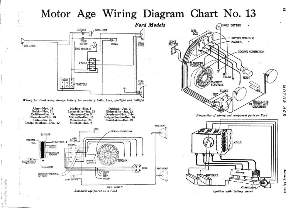 medium resolution of funny one should mention a 1919 ford electrics this from motor age 1919 about ford wiring