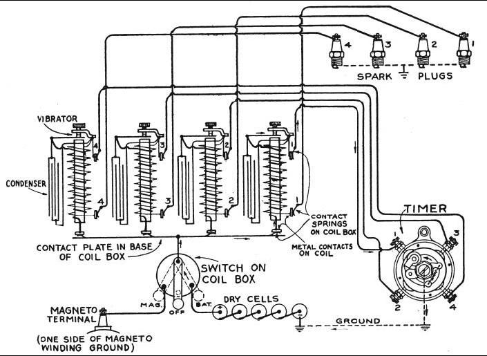 Model T Ford Forum: Need Information On Non-Starter Wiring