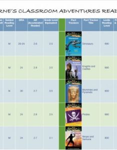 Click here for the complete reading levels chart also magic tree house rh mthclassroomadventures