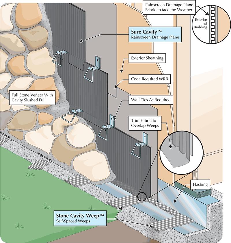 natural stone moisture management masonry technology inc. Black Bedroom Furniture Sets. Home Design Ideas