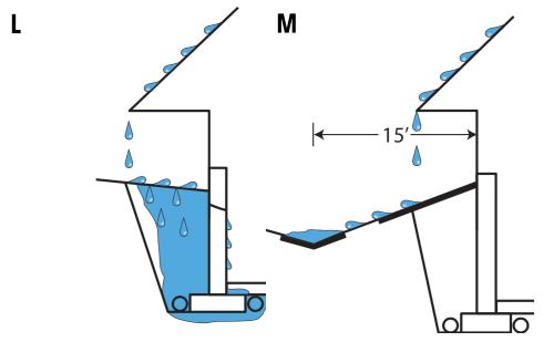 Figure L - M
