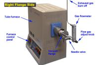 1500C Compact Hydrogen Gas Tube Furnace with 50mm Alumina