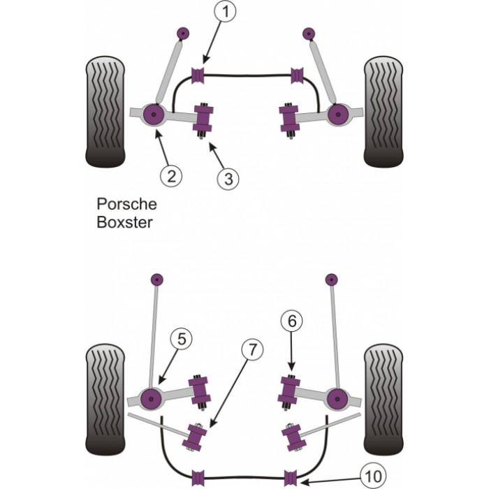 Silent bloc renforcé Powerflex Porsche Boxster 986