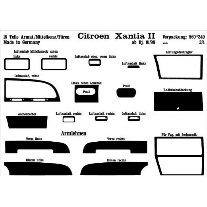 Décoration de tableau de bord, portes Citroen Xantia II