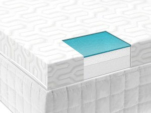 2.5 Inch Liquid Gel Mattress Topper