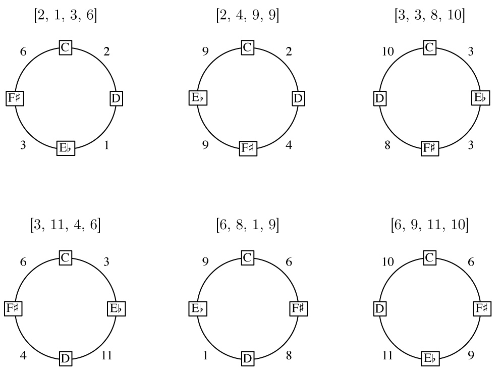 Download Parallel Computational Fluid Dynamics: 25Th
