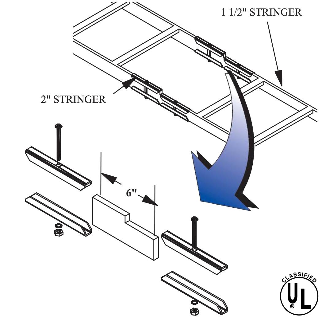 Runway Stringer Reducer Kit