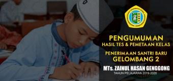 Hasil Tes Gelombang 2 PPDB 2019-2020