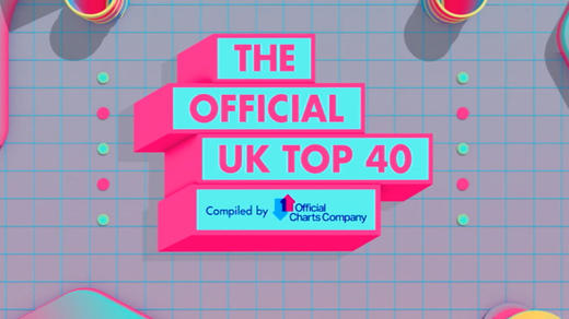 The Official No 1 Singles Of 2017 Mtv Uk