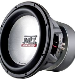 9500 series 15 4 dual voice coil subwoofer mtx audio serious about sound  [ 1037 x 1000 Pixel ]