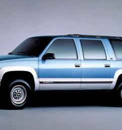 chevy suburban 1992 2000 thunderform custom subwoofer enclosure mtx audio serious about sound  [ 1600 x 1000 Pixel ]