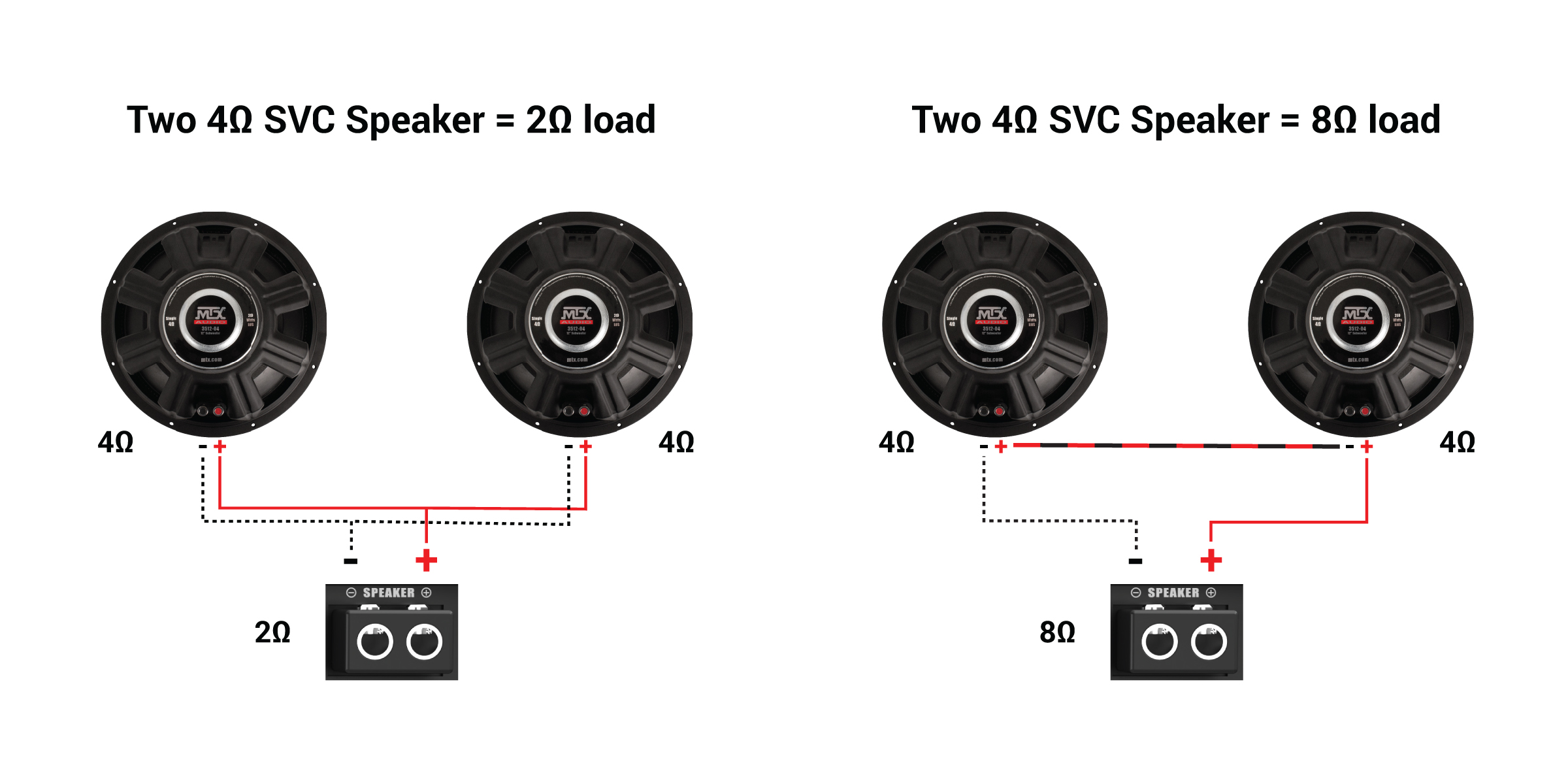 2 Ohm Vs 4 Speaker Wiring, 2, Free Engine Image For User
