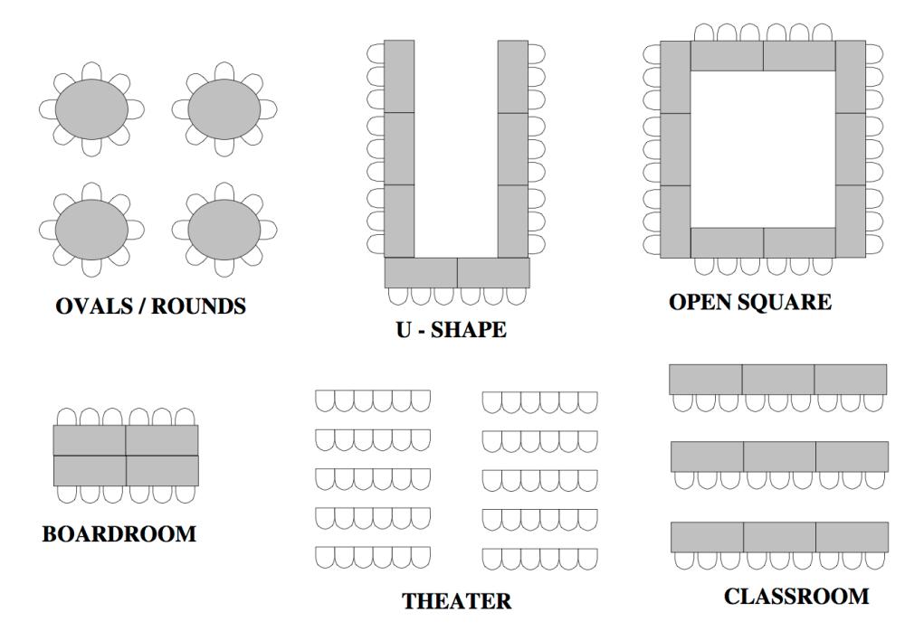 medium resolution of setup types