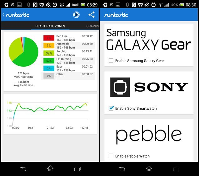 Sony Smartwatch 2 Review | Mud and Routes