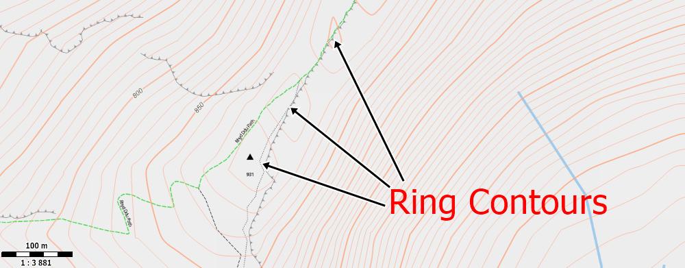 ring contour