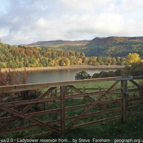 Win Hill Walk from Ladybower Reservoir