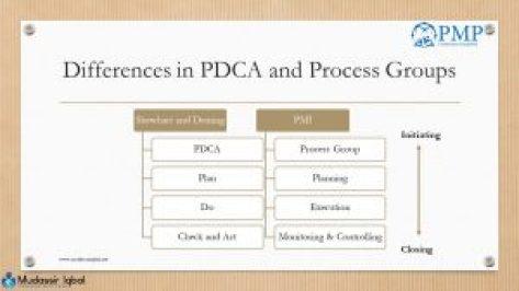 PDCA vs Process Groups