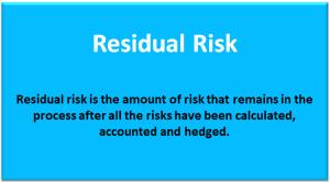 Residual Risks