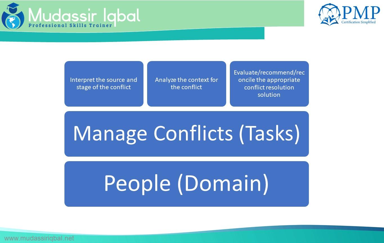 Domain, Tasks, Enabler