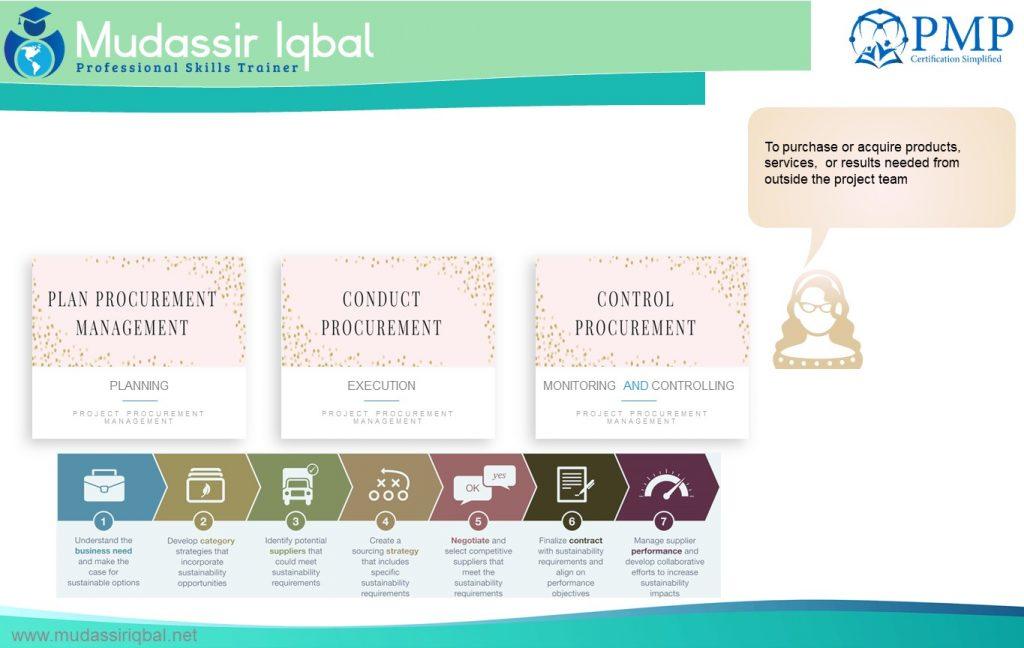 Procurement Management – PMP Certification Simplified! (PMBOK V6)