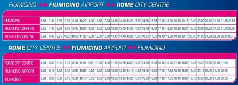 Horario del bus TERRAVISIÓN hacia el centro de Roma