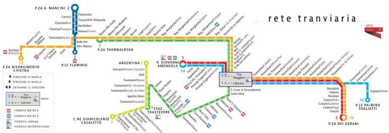 Plano de las líneas de tranvia en Roma